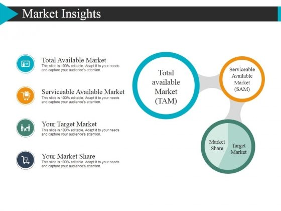Market Insights Template 1 Ppt Powerpoint Presentation Visual Aids Model