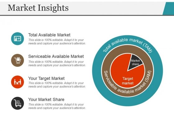 Market Insights Template 2 Ppt PowerPoint Presentation Professional Portfolio