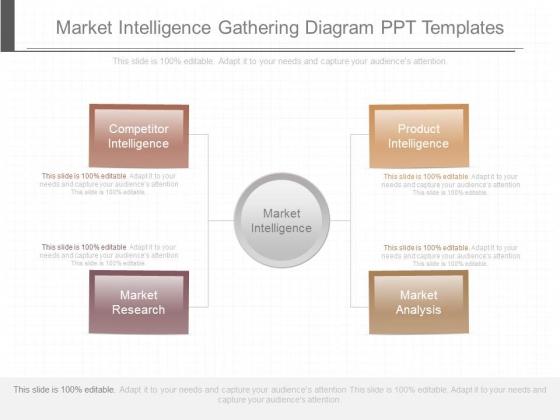 Market Intelligence Gathering Diagram Ppt Templates