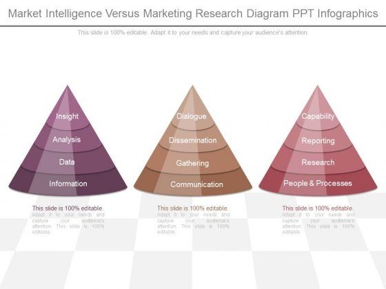 Market Intelligence Versus Marketing Research Diagram Ppt Infographics