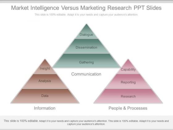 Market Intelligence Versus Marketing Research Ppt Slides