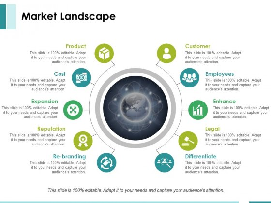 Market Landscape Ppt PowerPoint Presentation Inspiration Objects