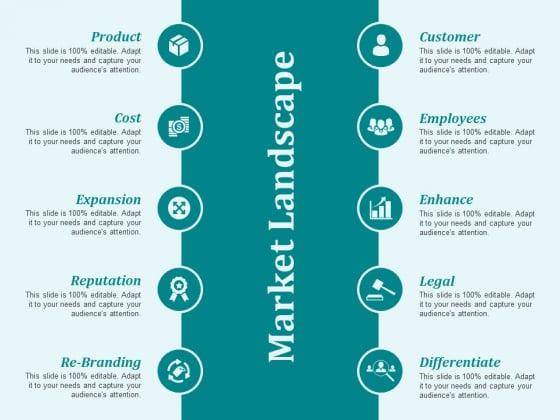 Market Landscape Ppt PowerPoint Presentation Slides Guide