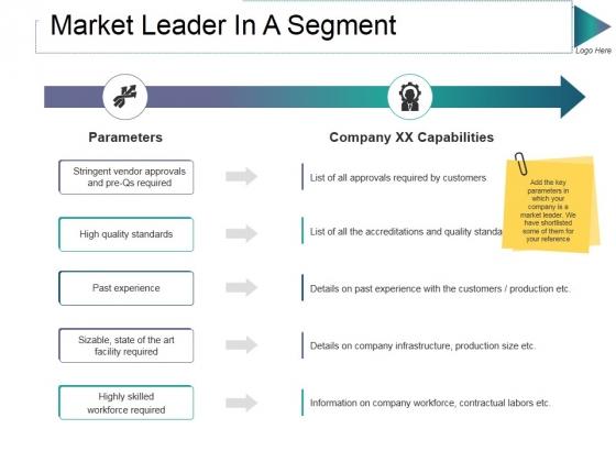Market Leader In A Segment Ppt PowerPoint Presentation Gallery Graphics Design