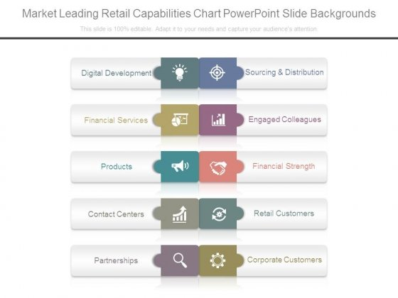 Market Leading Retail Capabilities Chart Powerpoint Slide Backgrounds