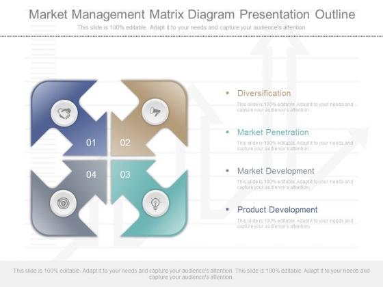 Market Management Matrix Diagram Presentation Outline Powerpoint