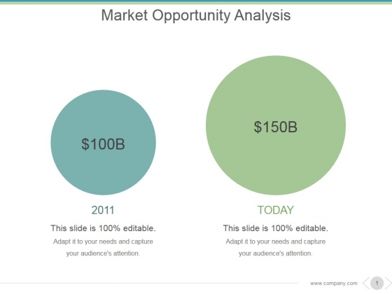 marketing opportunity analysis A market analysis studies the attractiveness and the dynamics of a a market opportunity product or a a good marketing analysis can improve organization.