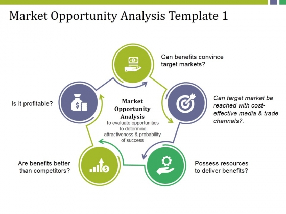 Market Opportunity Analysis Template 1 Ppt PowerPoint Presentation Examples
