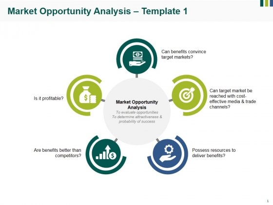 Market Opportunity Analysis Template 1 Ppt PowerPoint Presentation Layouts Slideshow
