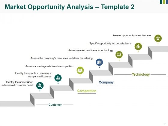 Market Opportunity Analysis Template 2 Ppt PowerPoint Presentation Gallery Layout Ideas
