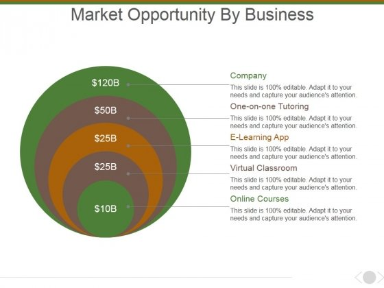 Market Opportunity By Business Ppt PowerPoint Presentation Outline Deck