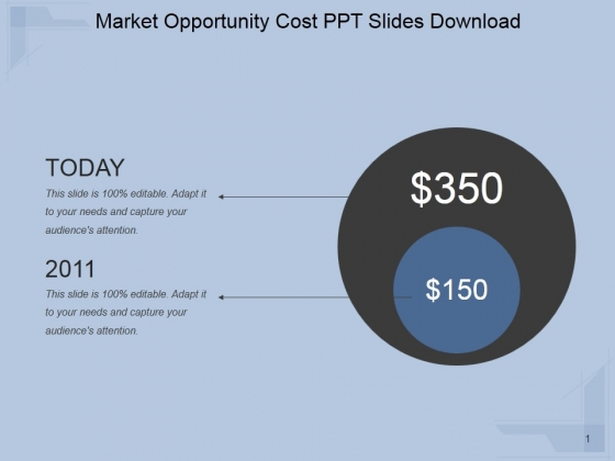 Market Opportunity Cost Ppt PowerPoint Presentation Example 2015
