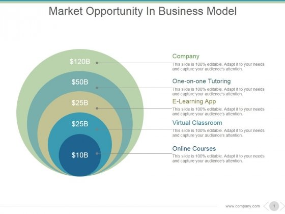 Market Opportunity In Business Model Ppt PowerPoint Presentation Designs