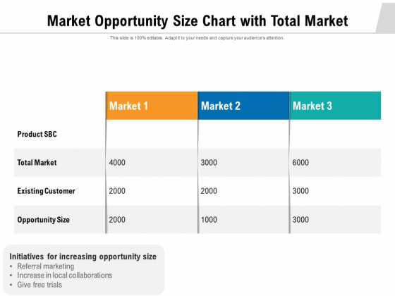 Market Opportunity Size Chart With Total Market Ppt PowerPoint Presentation Infographics Maker PDF