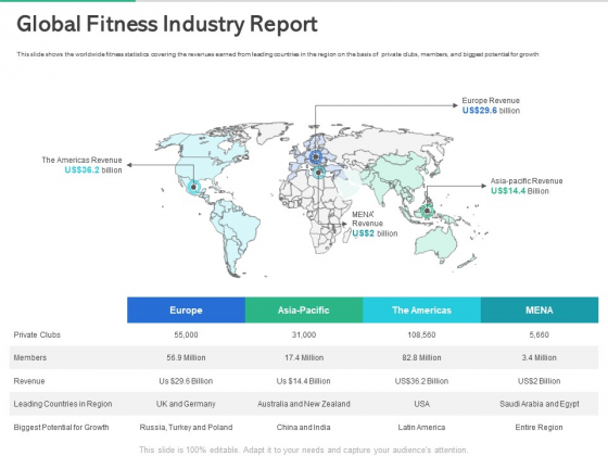 Market Overview Fitness Industry Global Fitness Industry Report Ppt Show Shapes PDF
