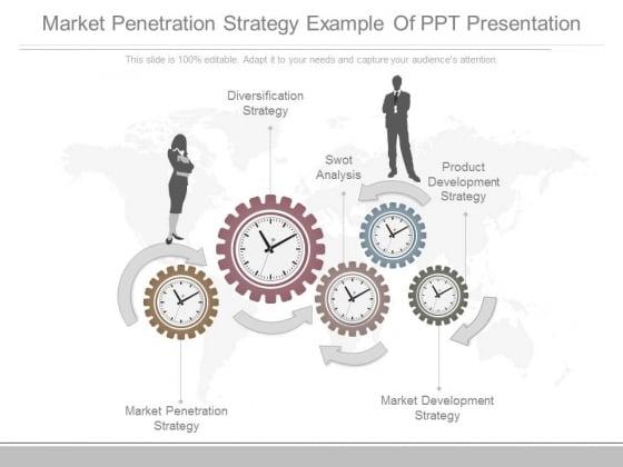 Market Penetration Strategy Example Of Ppt Presentation