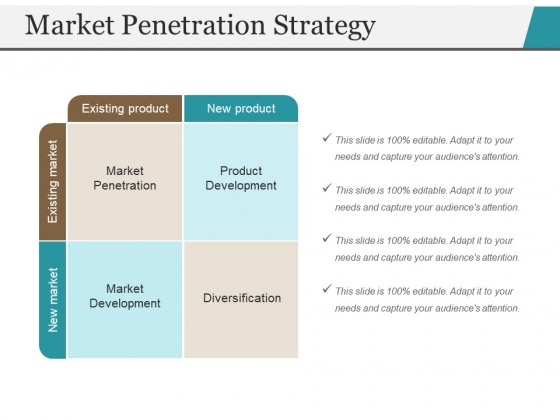 Market Penetration Strategy Ppt PowerPoint Presentation Visual Aids Layouts