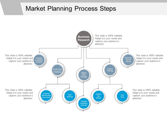 Market Planning Process Steps Ppt PowerPoint Presentation Icon Background