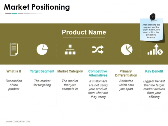 Market Positioning Ppt PowerPoint Presentation File Show