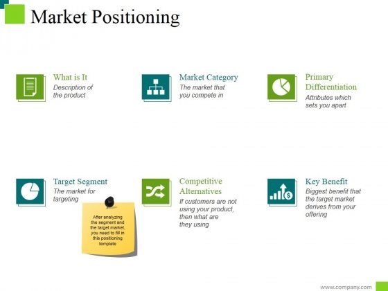 Market Positioning Ppt PowerPoint Presentation Portfolio Example File