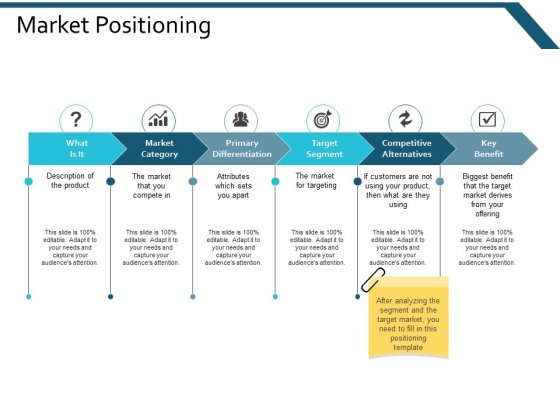 Market Positioning Ppt Powerpoint Presentation Summary Graphics Example
