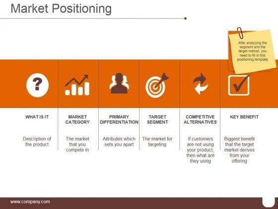 Market Positioning Ppt PowerPoint Presentation Summary
