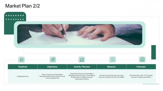 Market Potential Analysis Market Plan Timelines Ppt Show Vector PDF