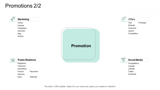 Market Potential Analysis Promotions Social Media Ppt Icon Guide PDF