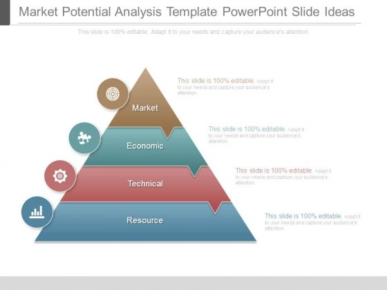Market Potential Analysis Template Powerpoint Slide Ideas