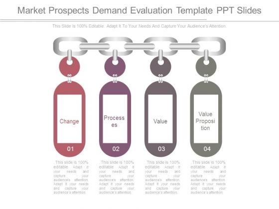 Market Prospects Demand Evaluation Template Ppt Slides