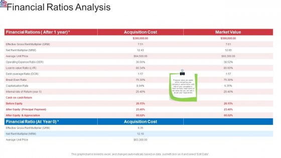 Market Research Analysis Of Housing Sector Financial Ratios Analysis Professional PDF