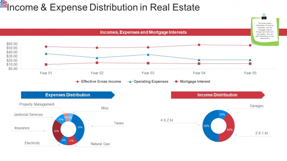 Market Research Analysis Of Housing Sector Income And Expense Distribution In Real Estate Themes PDF