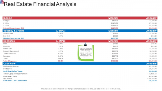 Market Research Analysis Of Housing Sector Real Estate Financial Analysis Elements PDF