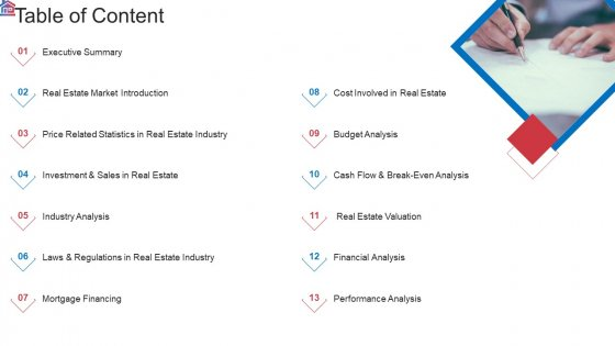 Market Research Analysis Of Housing Sector Table Of Content Ppt Gallery Clipart PDF