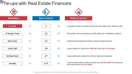 Market_Research_Analysis_Of_Housing_Sector_Tie_Ups_With_Real_Estate_Financers_Formats_PDF_Slide_1