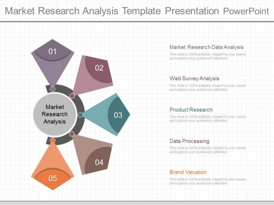 market research analysis template presentation powerpoint, Presentation templates