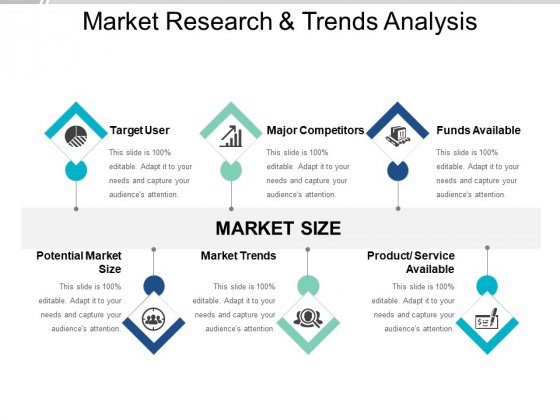 Market Research And Trends Analysis Ppt PowerPoint Presentation Infographics Portfolio