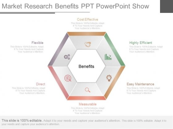 Market Research Benefits Ppt Powerpoint Show