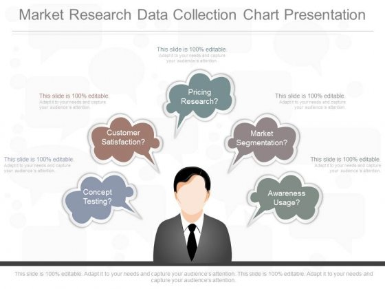 Market Research Data Collection Chart Presentation
