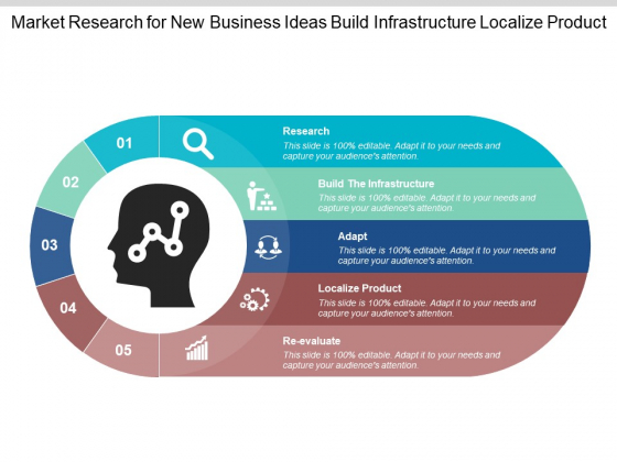 Market Research For New Business Ideas Build Infrastructure Localize Product Ppt PowerPoint Presentation Summary Brochure