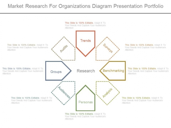 Market Research For Organizations Diagram Presentation Portfolio