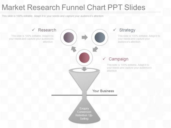 Market Research Funnel Chart Ppt Slides