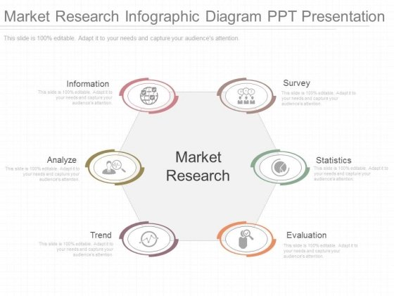 Market Research Infographic Diagram Ppt Presentation