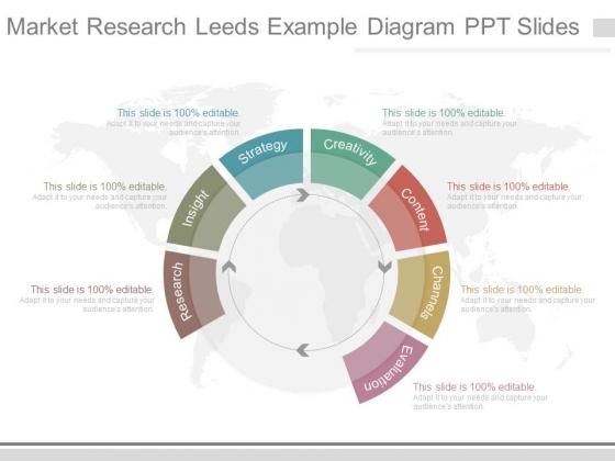 Market Research Leeds Example Diagram Ppt Slides
