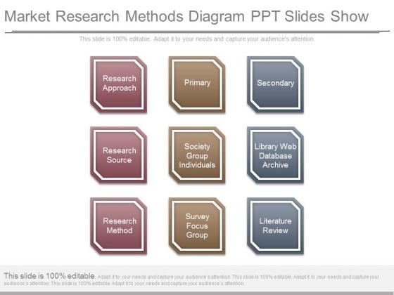 Market Research Methods Diagram Ppt Slides Show
