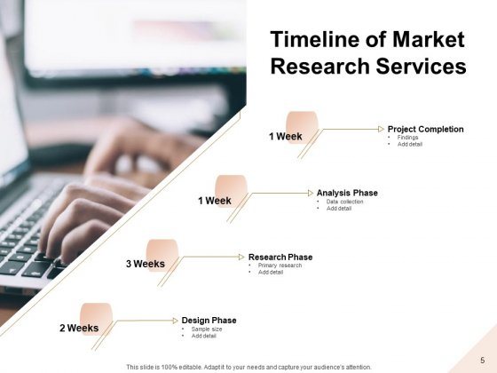 Market_Research_On_Demand_Proposal_Ppt_PowerPoint_Presentation_Complete_Deck_With_Slides_Slide_5