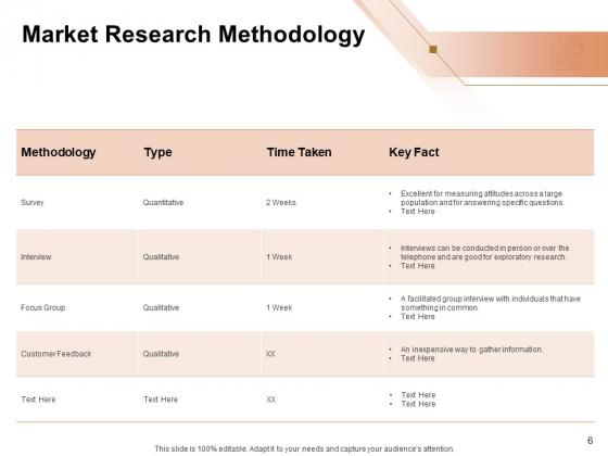 Market_Research_On_Demand_Proposal_Ppt_PowerPoint_Presentation_Complete_Deck_With_Slides_Slide_6