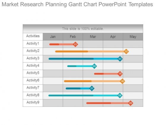 Market Research Planning Gantt Chart Powerpoint Templates