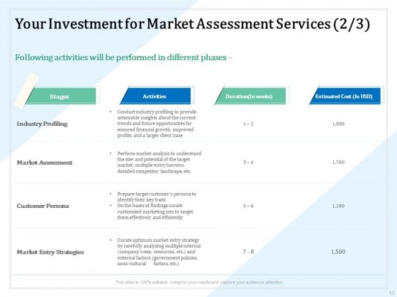 Market_Research_Proposal_Ppt_PowerPoint_Presentation_Complete_Deck_With_Slides_Slide_13