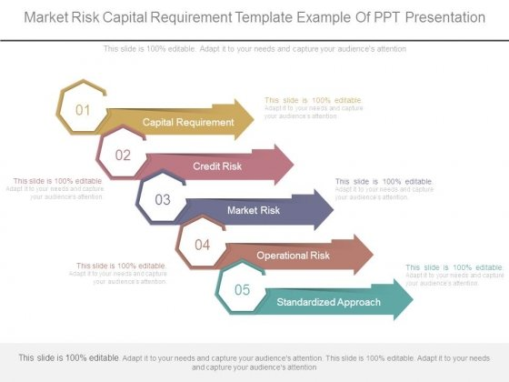 Market Risk Capital Requirement Template Example Of Ppt Presentation